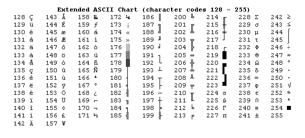 ascii_extended.PNG